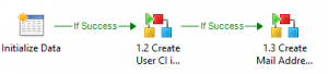 Create an SCSM 2012 User CI and add Notification email address with Orchestrator1