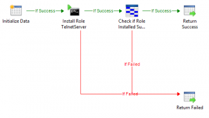 Install Server Role with Orchestrator