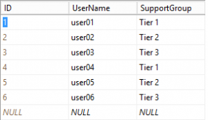 Add change support group depending on Assigned To user in Service Manager6