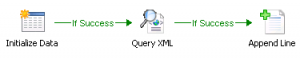 How to use the Query XML Activity in Orchestrator1