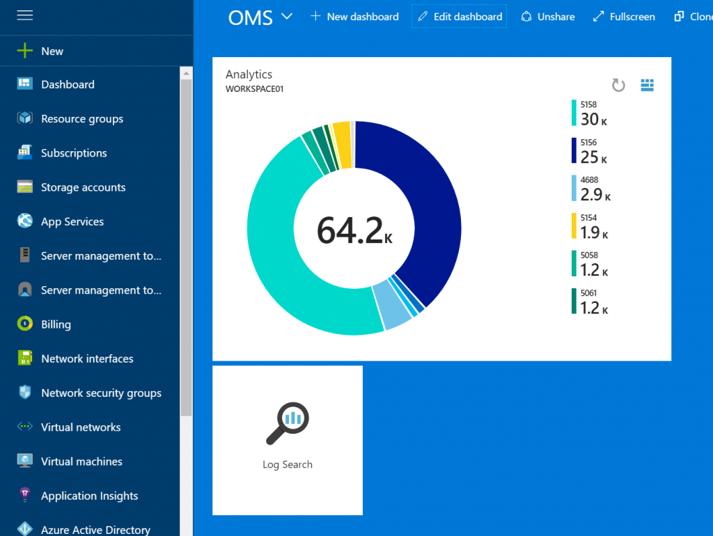 Pin an Azure Log Analytics search to the Azure Dashboard4